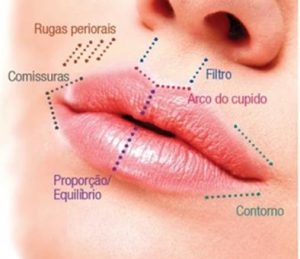 preenchimento de labios1